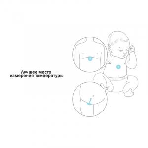 Детский термометр Xiaomi MiaoMiaoce blue (MMC-T201-1)